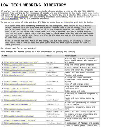 LOW TECH WEBRING DIRECTORY