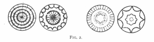 Forms produced in sound