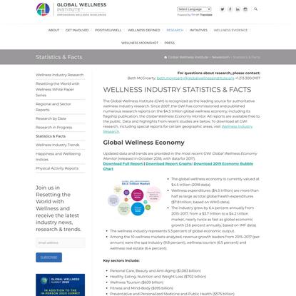 Statistics & Facts - Global Wellness Institute