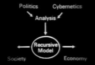 2020-11-06-15_16_54-on-cybernetics-_-stafford-beer-youtube.png