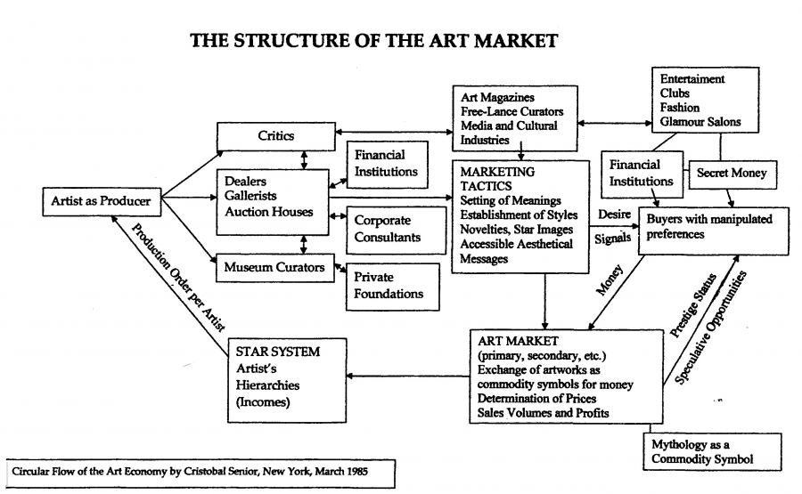 28_1985_goya_time_structure_art_market_new.jpg