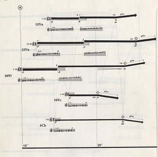 Krzysztof Penderecki's Threnody for the Victims of Hiroshima (1960)