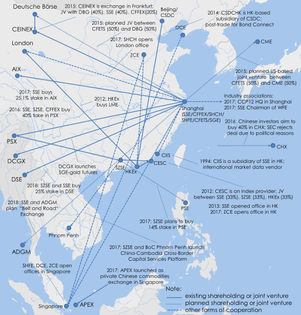 China's exchanges going abroad, 2019