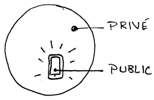 La sphère privée de Habermas