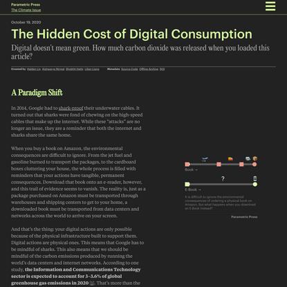 The Hidden Cost of Digital Consumption