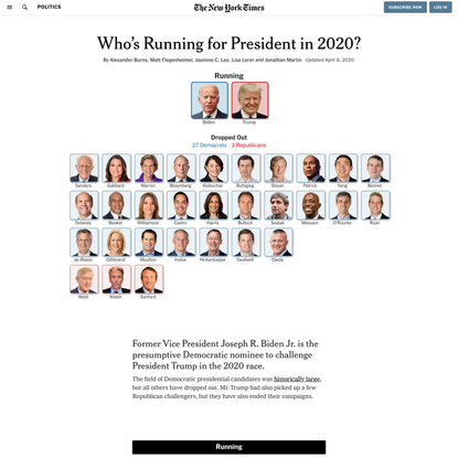 Who's Running for President in 2020? (Published 2019)