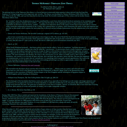 Terence McKenna's Timewave Zero and the Fractal Time software