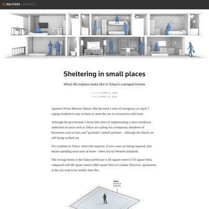 Sheltering in small places