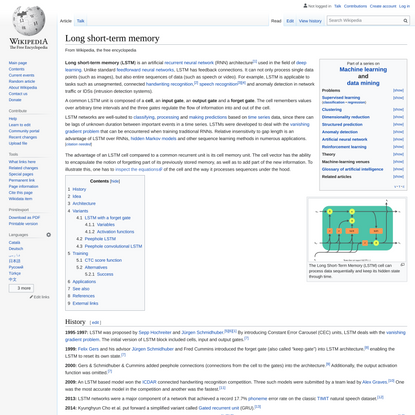 Long short-term memory - Wikipedia