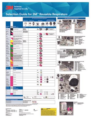 3m-respirator-cartridge-and-filter-selection-poster.pdf