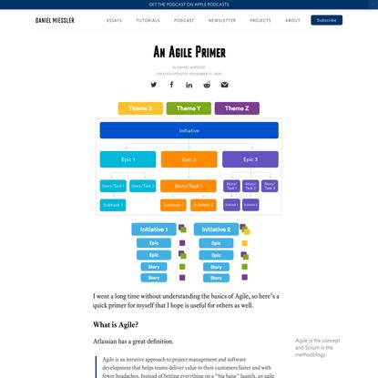 An Agile Primer   Daniel Miessler