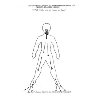 Declassified CIA documents illustrating alternative breathing exercises