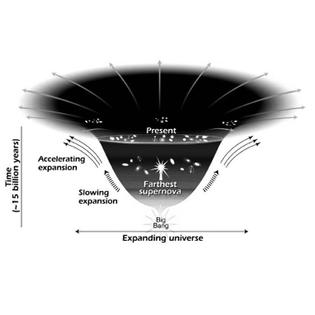 dark-energy-expansion-theory.jpg