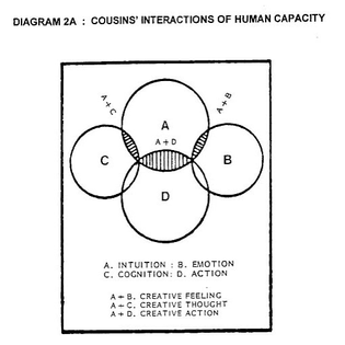 james-cousins-study-in-synthesis;-interactions-of-human-capacity-1934-james-cousins-study-in-synthesis;-interactions-of-huma...
