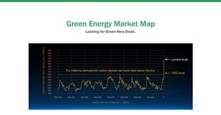 Energy & Climate Market Map