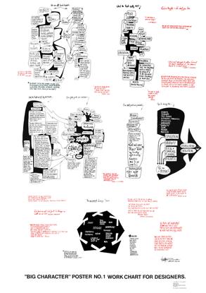 Big_Character_Poster-Victor-Papanek.pdf