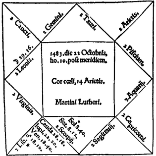 martinluther-horoscope.png