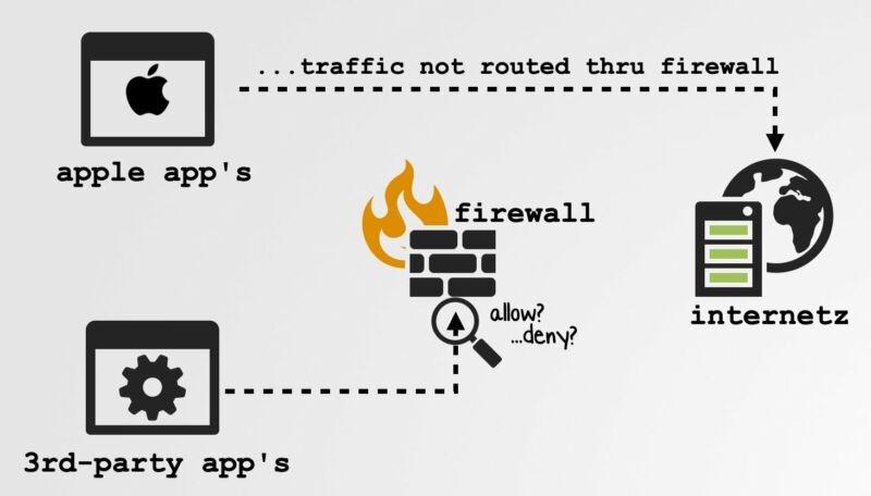 mac-firewall-800x456.jpeg