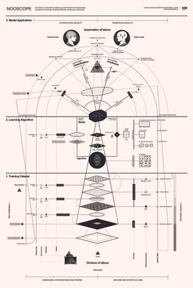 nooscope.pdf