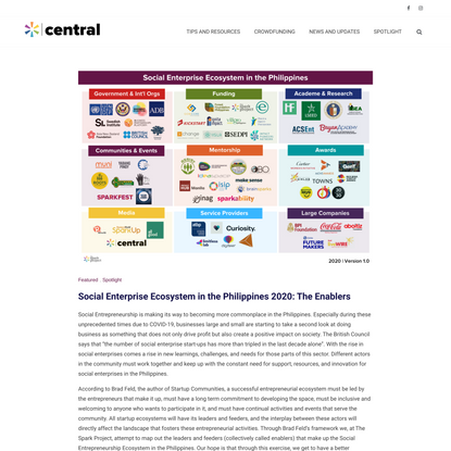 Social Enterprise Ecosystem in the Philippines 2020: The Enablers