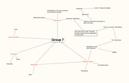 group-7-:-climate-change.pdf