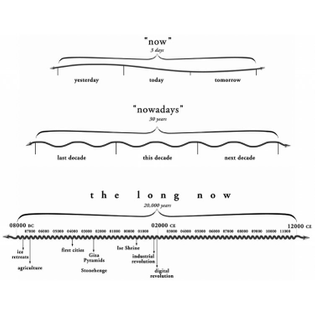 the-long-now-timeline.jpg