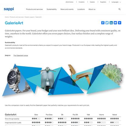 GalerieArt   Sappi Global