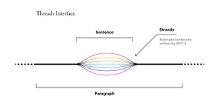 GPT-3 thread metaphor