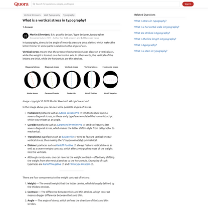 What is a vertical stress in typography? - Quora