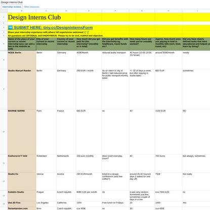 Design Interns Club - Google Drive