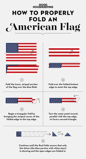 how-to-fold-american-flag-1557846358.png