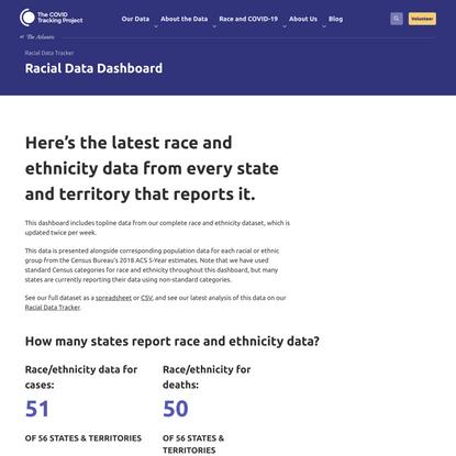 Racial Data Dashboard