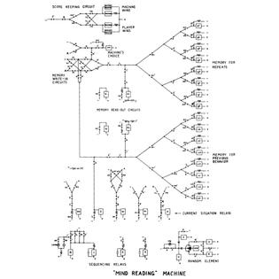 claude-shannon-mind-reading-machine-operating-diagram-bell-laboratories-memorandum-1953-.jpg