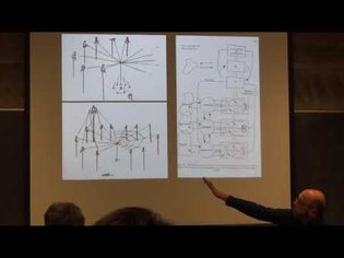 """HTNM Lecture - Timothy Stott's """"Learning To Interact: Cybernetics and Play"""""""