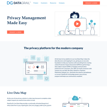 Platform and Features   DataGrail