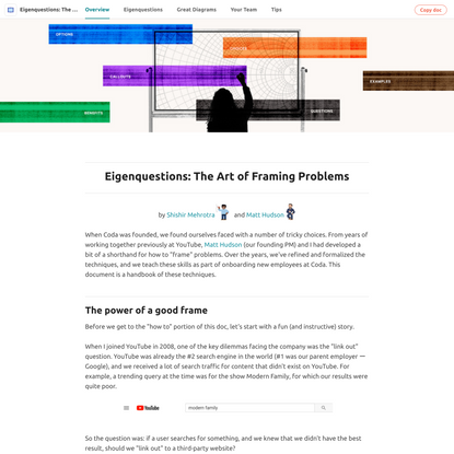 Eigenquestions: The Art of Framing Problems