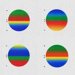 ryan carl's gradient study