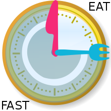 220px-intermittent_fasting.svg.png
