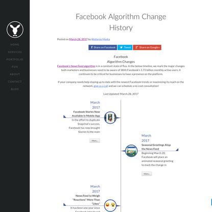 Facebook Algorithm Change History