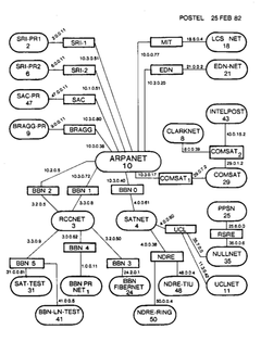 440px-internet_map_in_february_82.png