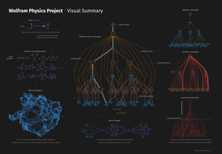visual-summary-darkmode-4k.jpg