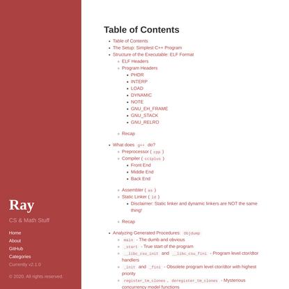 Analyzing The Simplest C++ Program
