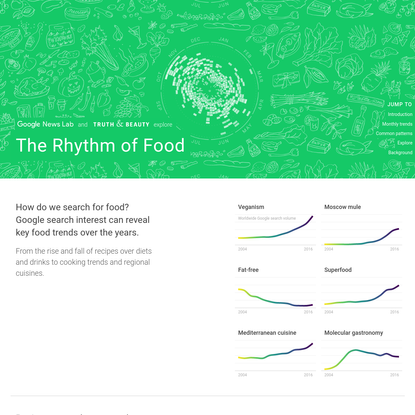 The Rhythm of Food - by Google News Lab and Truth & Beauty