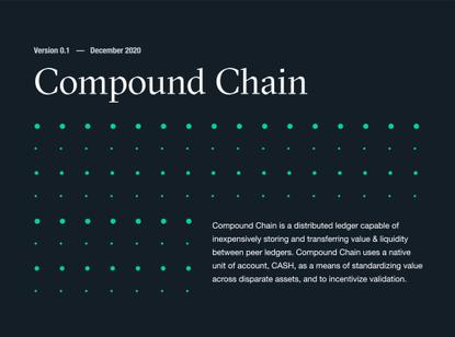 compound.cash