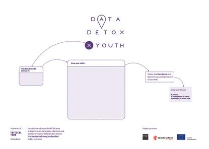 data-detox-x-youth_en.pdf