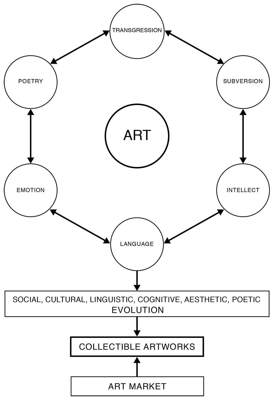 Values-1-Art-Diagram.jpg