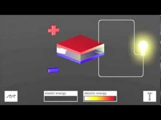 PolyWEC EU Project - Dielectric Elastomers Generators: How does it work