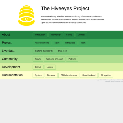 The Hiveeyes Project