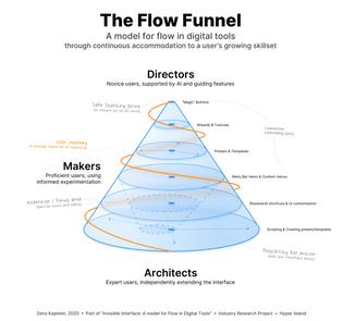 Flow Funnel