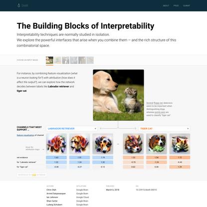 The Building Blocks of Interpretability